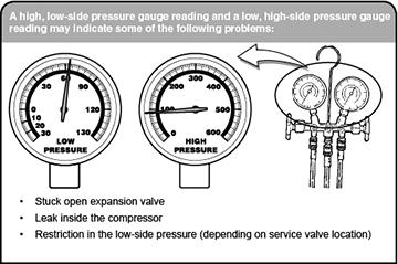 Pioneer 1 Ton Split System 115v Wiring Diagram