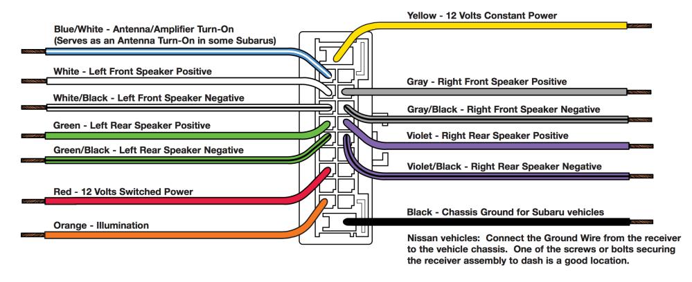 medium resolution of pioneer appradio wiring diagram