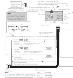 pioneer avh wiring diagram color [ 954 x 1354 Pixel ]