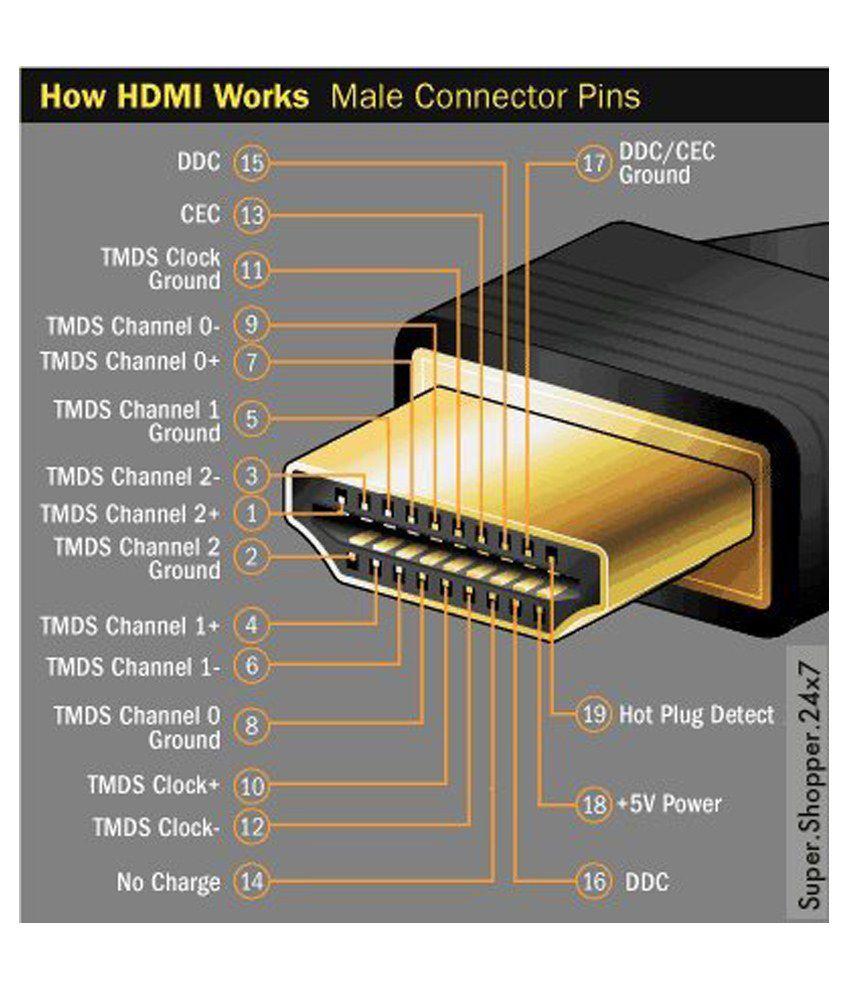 medium resolution of pioneer super tuner iii d wiring diagram