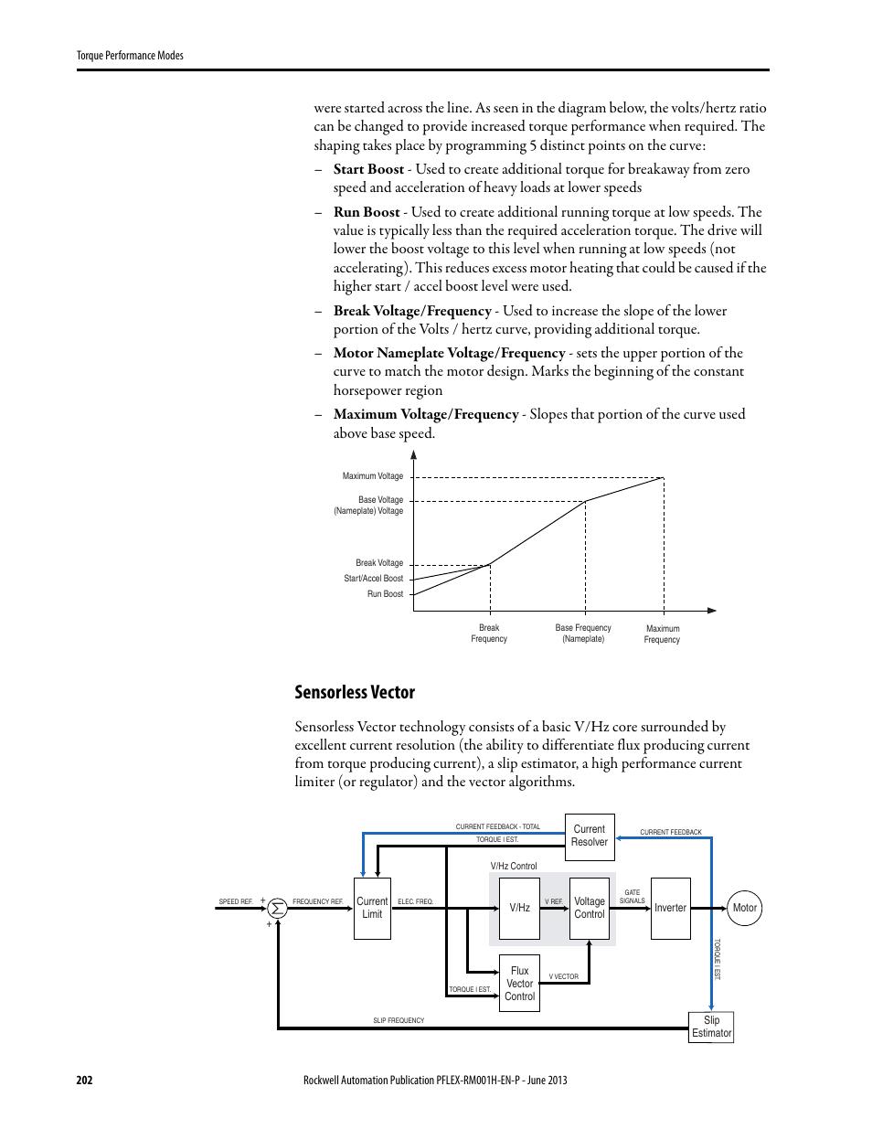 hight resolution of  powerflex 70 wiring diagram electrical wiring diagram symbols on micrologix wiring diagram