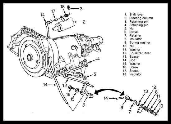 Powerglide Transmission Diagram