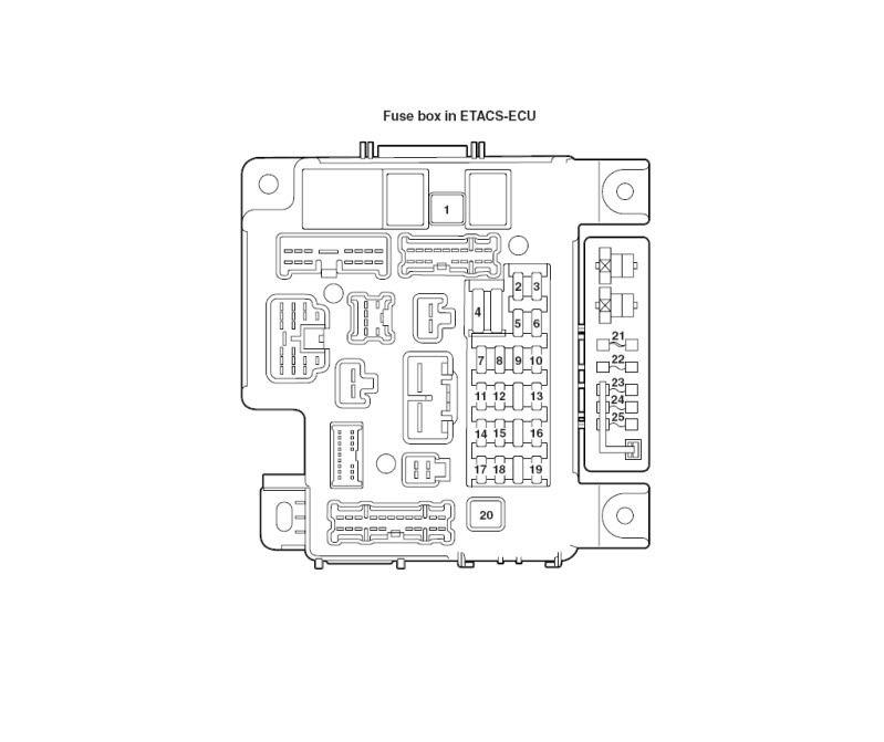 Prosport Wideband Wiring Diagram Subaru Legacy Gt