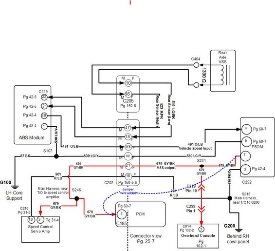 Psom Wiring Diagram 1996 Ford F250