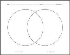Quadruple Venn Diagram