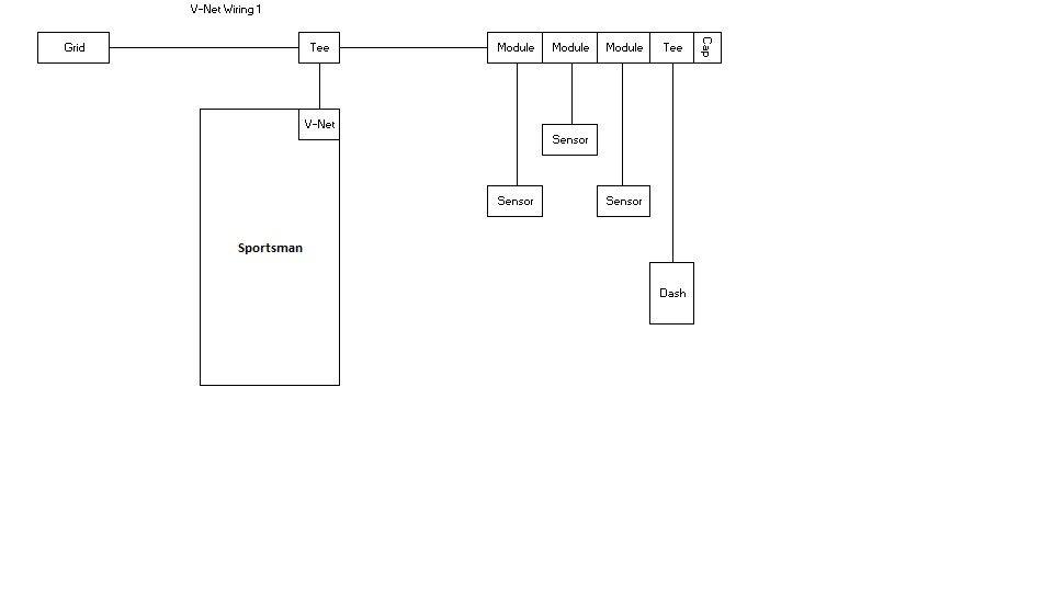 Racepak V300 Wiring Diagram