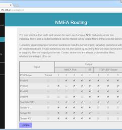 nmea 0183 wiring diagram [ 1063 x 864 Pixel ]