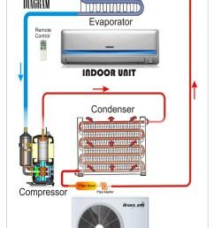 rheem condensing unit wiring diagram [ 1592 x 2600 Pixel ]