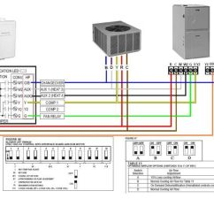 Wiring Diagram For Gas Furnace Thermostat Www Tekonsha Com Rheem Prestige Two Stage