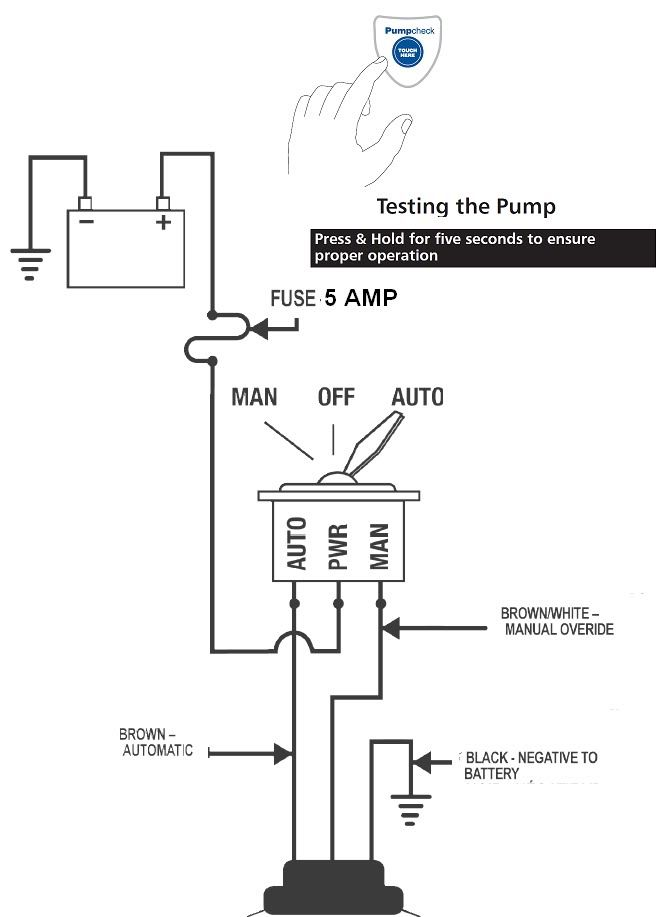 Rule 500 Gph Bilge Pump Wiring Diagram