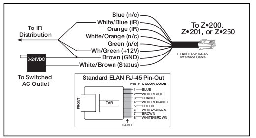 Russound Caa66 Controller Wiring Diagram