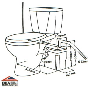 Saniflo Plumbing Diagram
