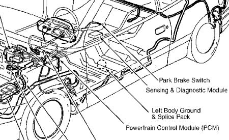 Saturn Sl1 1996 Pcm Taat Wiring Diagram