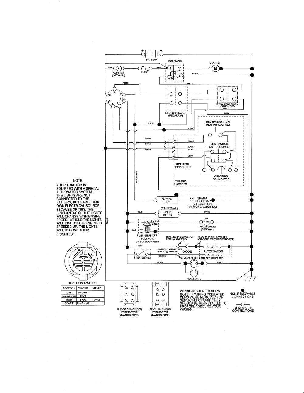medium resolution of sear craftsman lawn tractor wiring diagram
