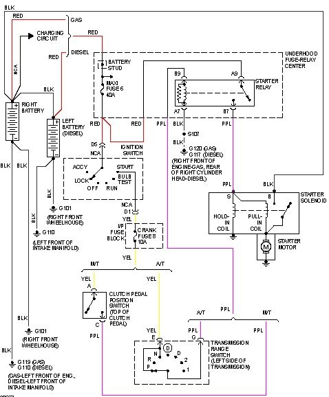 Sierra Ignition Switch Mp39760 Wiring Diagram
