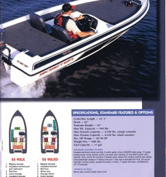 1989 skeeter boat wiring diagram [ 1498 x 1920 Pixel ]