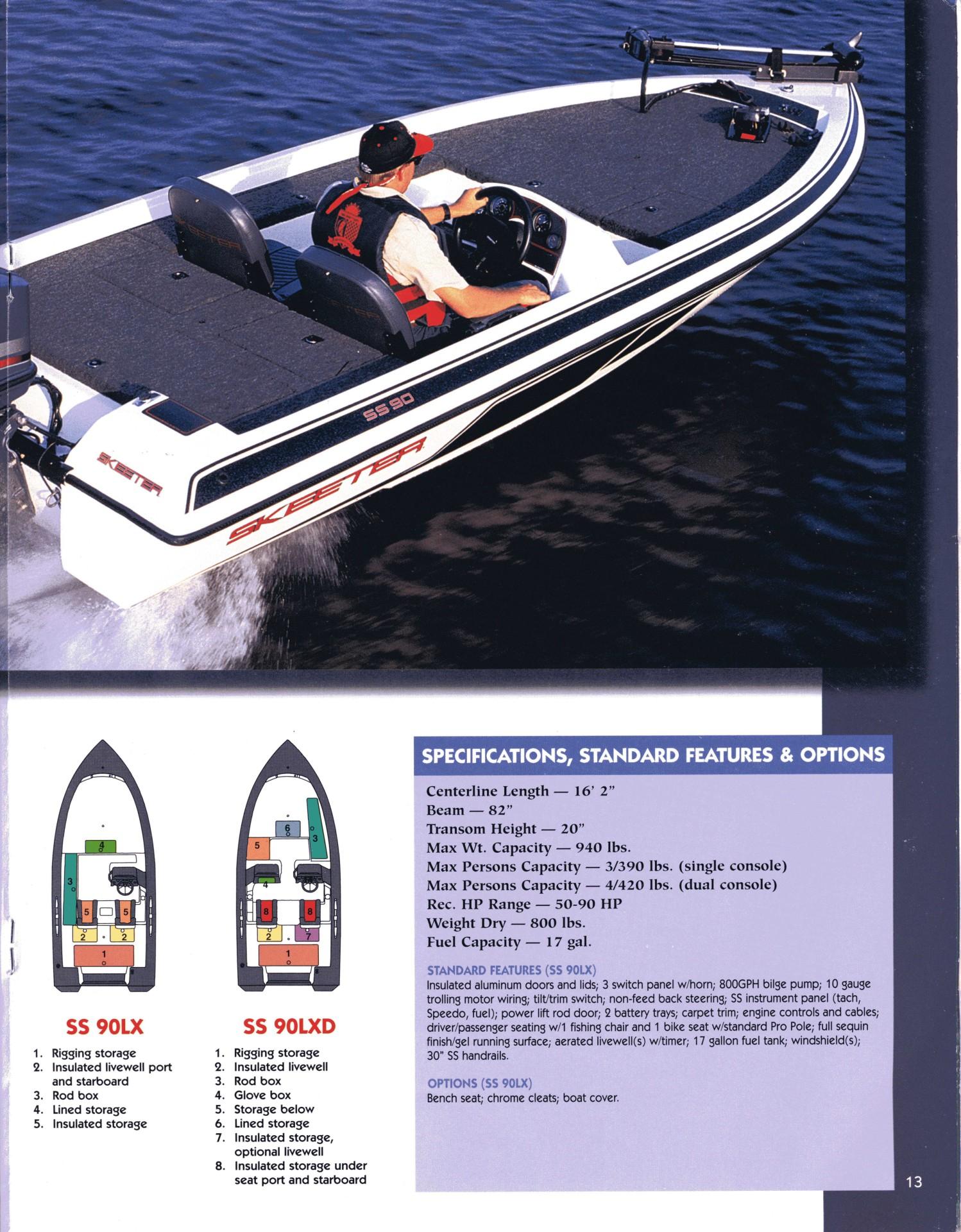 hight resolution of 1989 skeeter boat wiring diagram