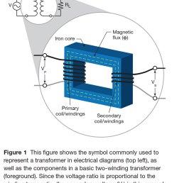 toroidal transformer wiring diagram [ 1000 x 1241 Pixel ]