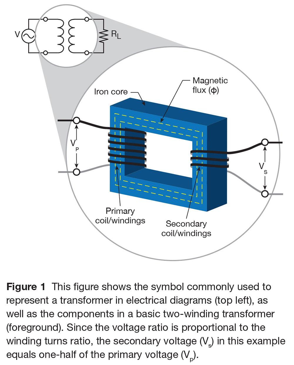 medium resolution of toroidal transformer wiring diagram