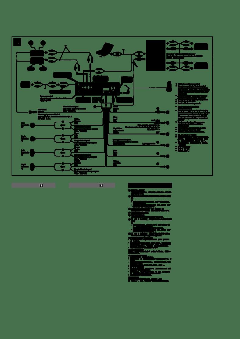 Sony Cdx Mp30 Wiring Diagram