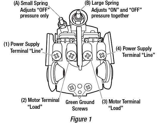 Square D 9013fsg2 Wiring Diagram