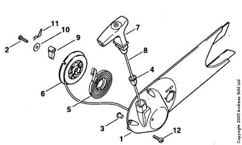 Stihl Ts400 Diagram