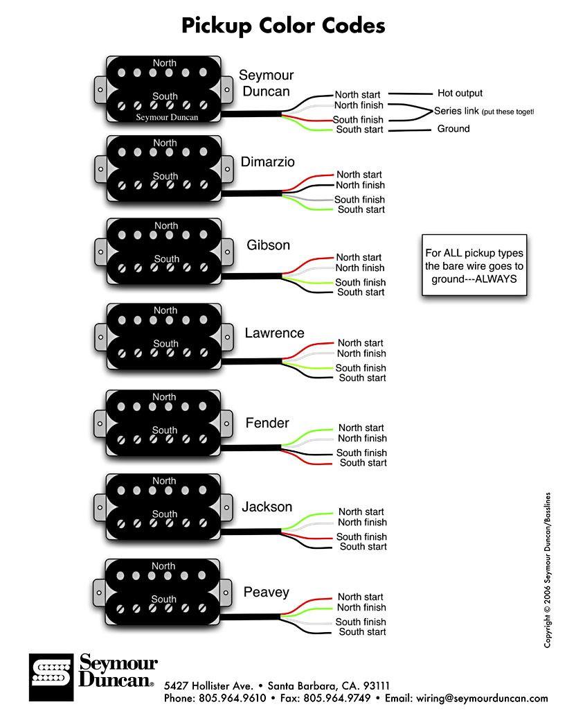 Suhr Wiring Diagram
