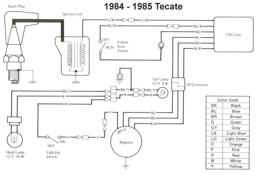 medium resolution of sunl 50cc atv wiring wiring diagrams thumbs zongshen atv wiring diagram kymco atv wiring diagram