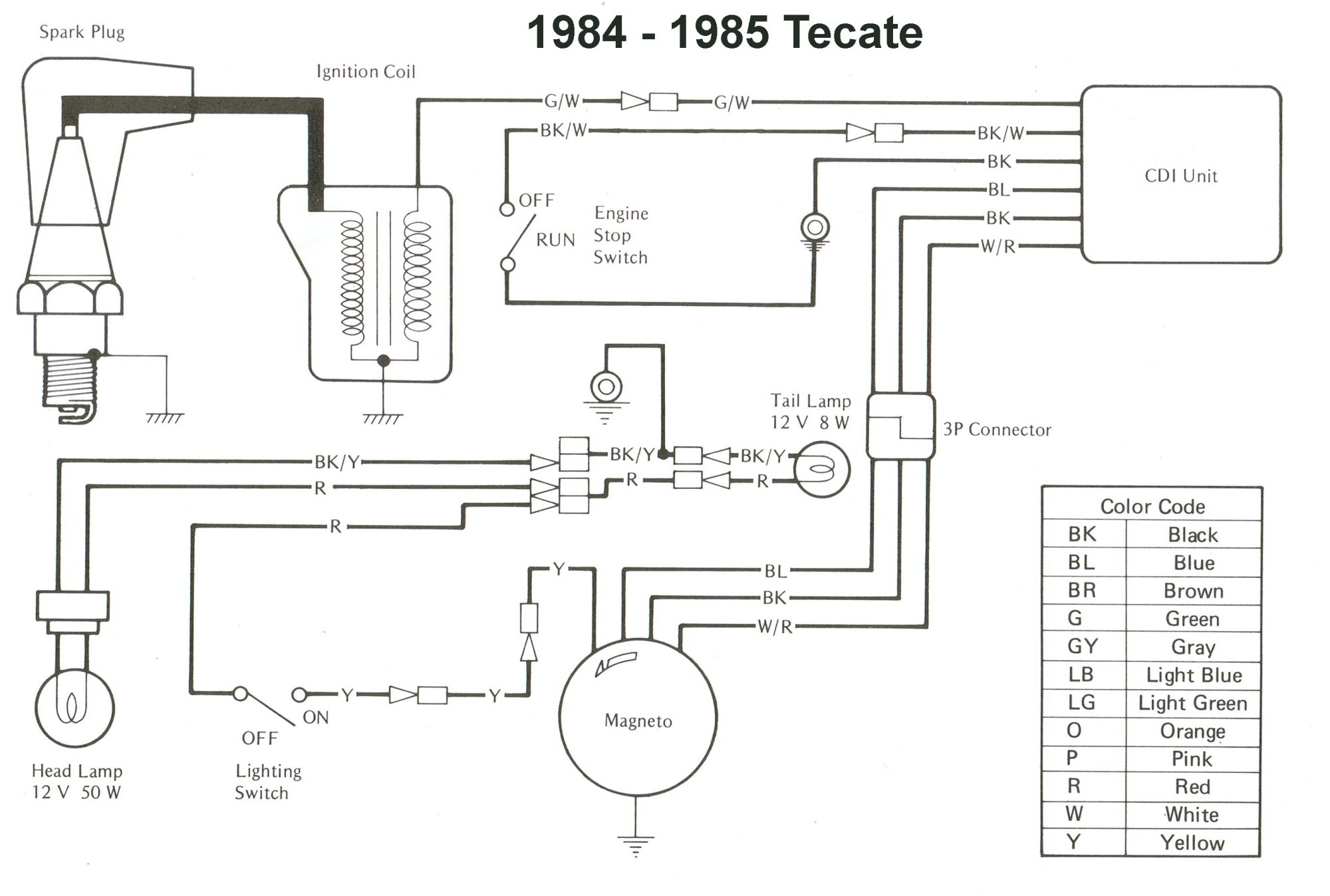 hight resolution of sunl 50cc atv wiring wiring diagrams thumbs zongshen atv wiring diagram kymco atv wiring diagram