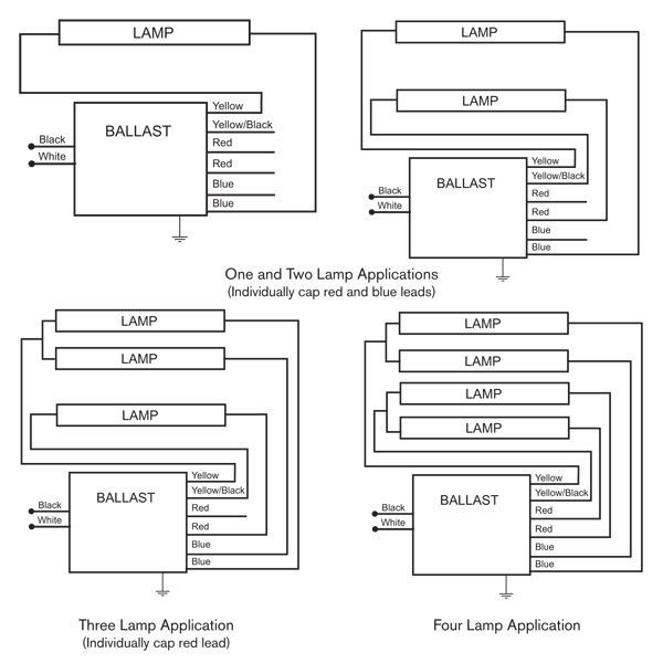 T8 Electronic Ballast Wiring Diagram