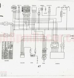 chinese cdi wiring diagram for [ 1083 x 787 Pixel ]