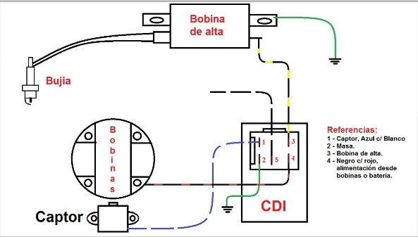 50 scooter cdi wiring diagram