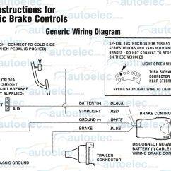 Www Tekonsha Com Wiring Diagram 2002 Ford Taurus Car Radio Stereo Prodigy Brake Controller
