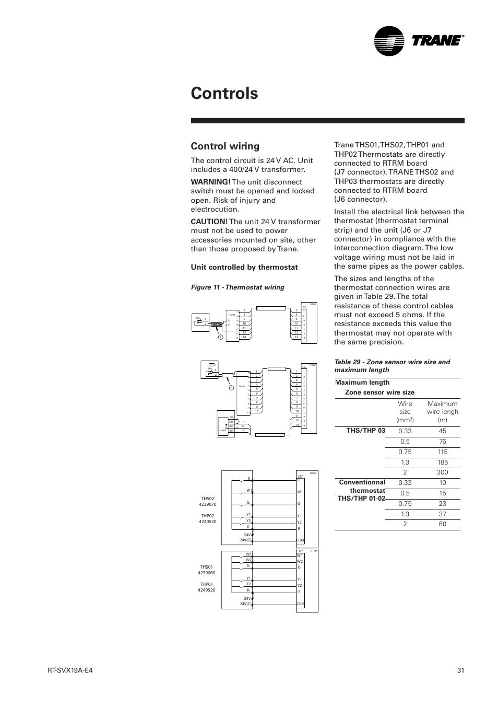 medium resolution of tempstar ac unit wiring diagram
