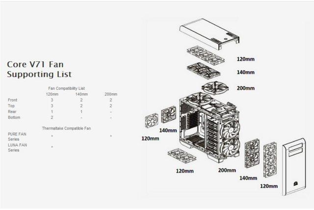 Thermaltake Chaser Mk-1 Wiring Diagram