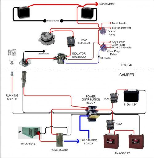 small resolution of freedom trailer wiring diagram