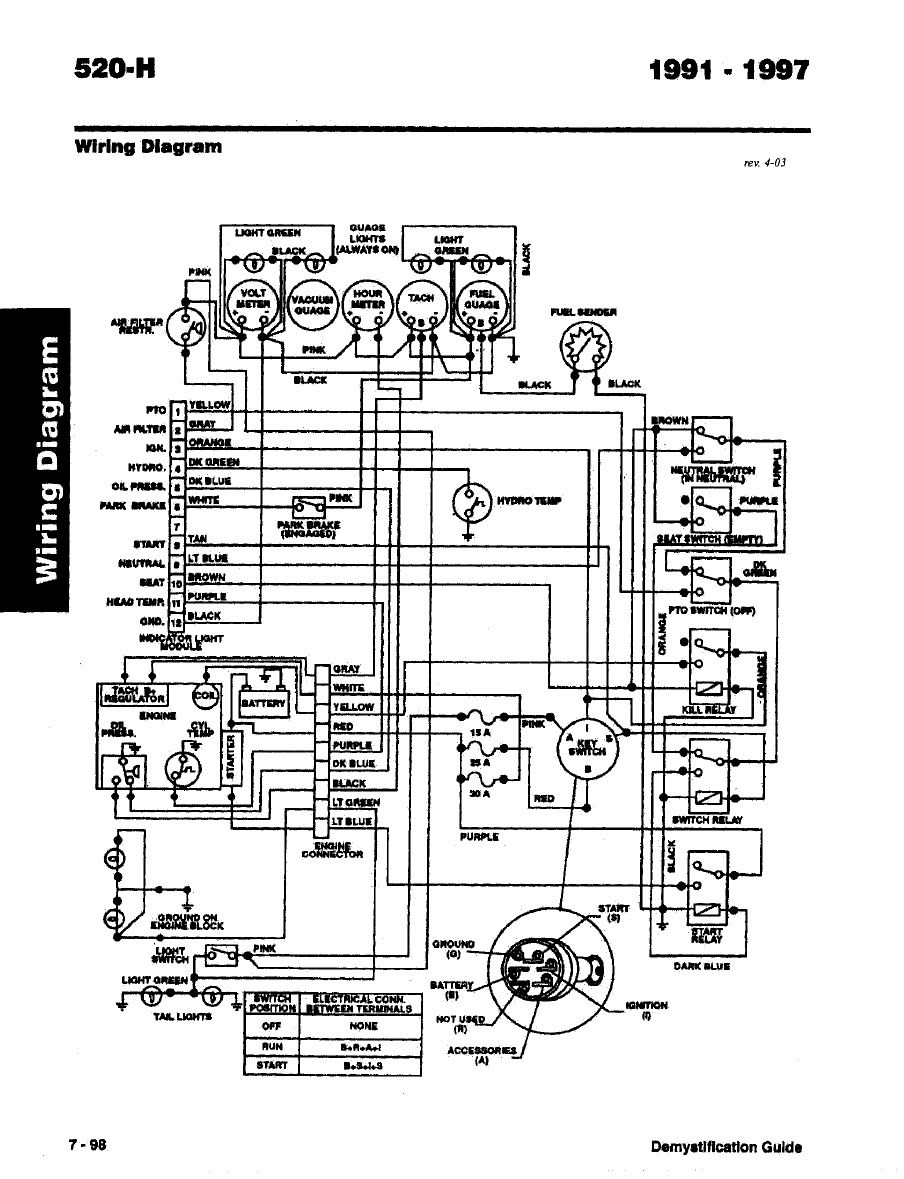 Toro Zero Turn Solenoid Wiring Diagram