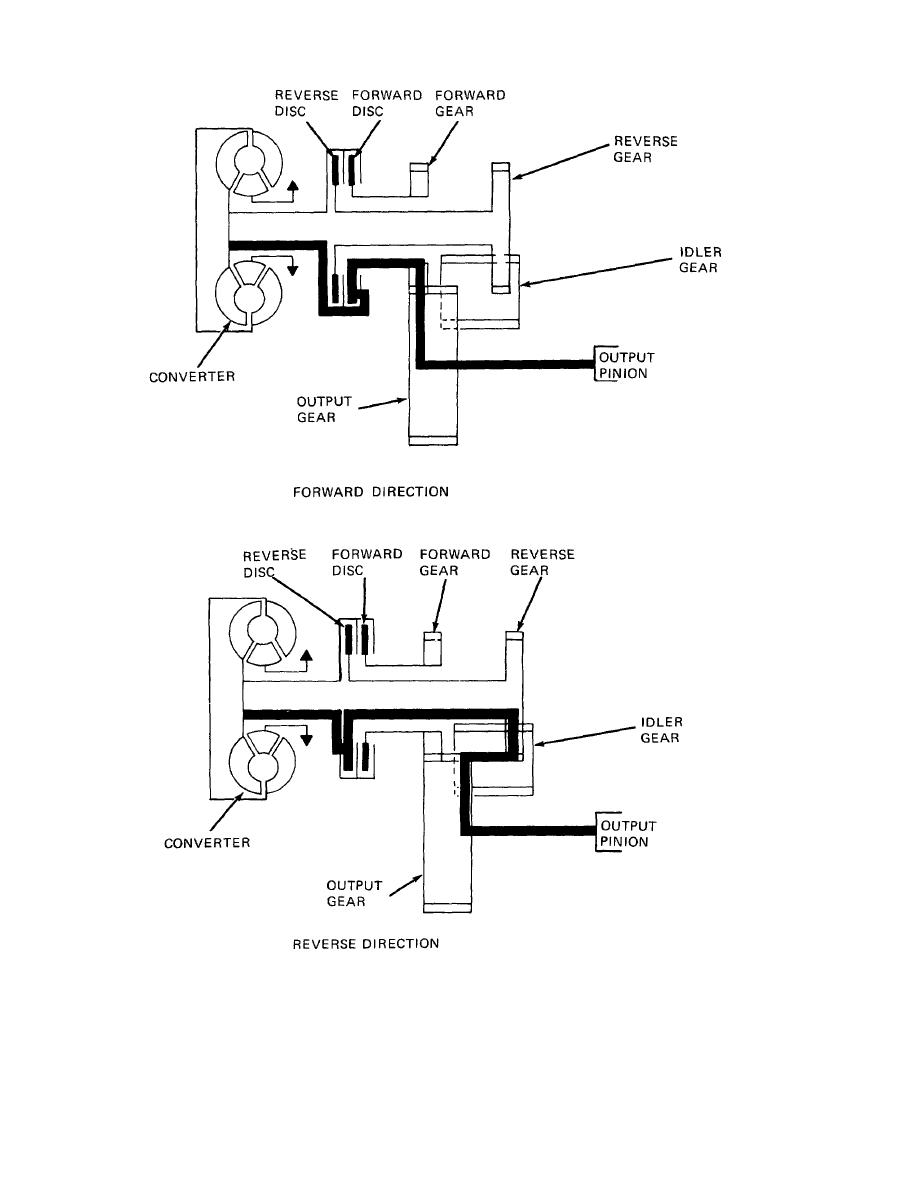 Torqueflite 727 Valve Body Diagram