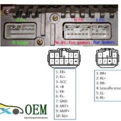 Wiring Diagram For Toyota Corolla Stereo Starter Generator Fortuner Radio