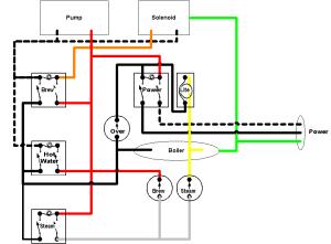 Traeger Pellet Grill Wiring Diagram