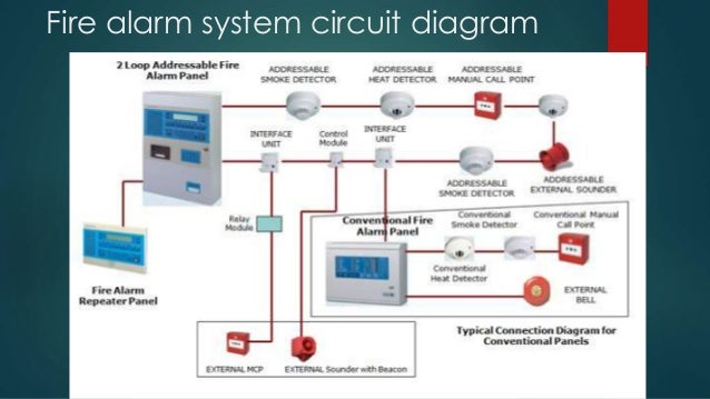 wiring diagram for addressable fire alarm system full hd