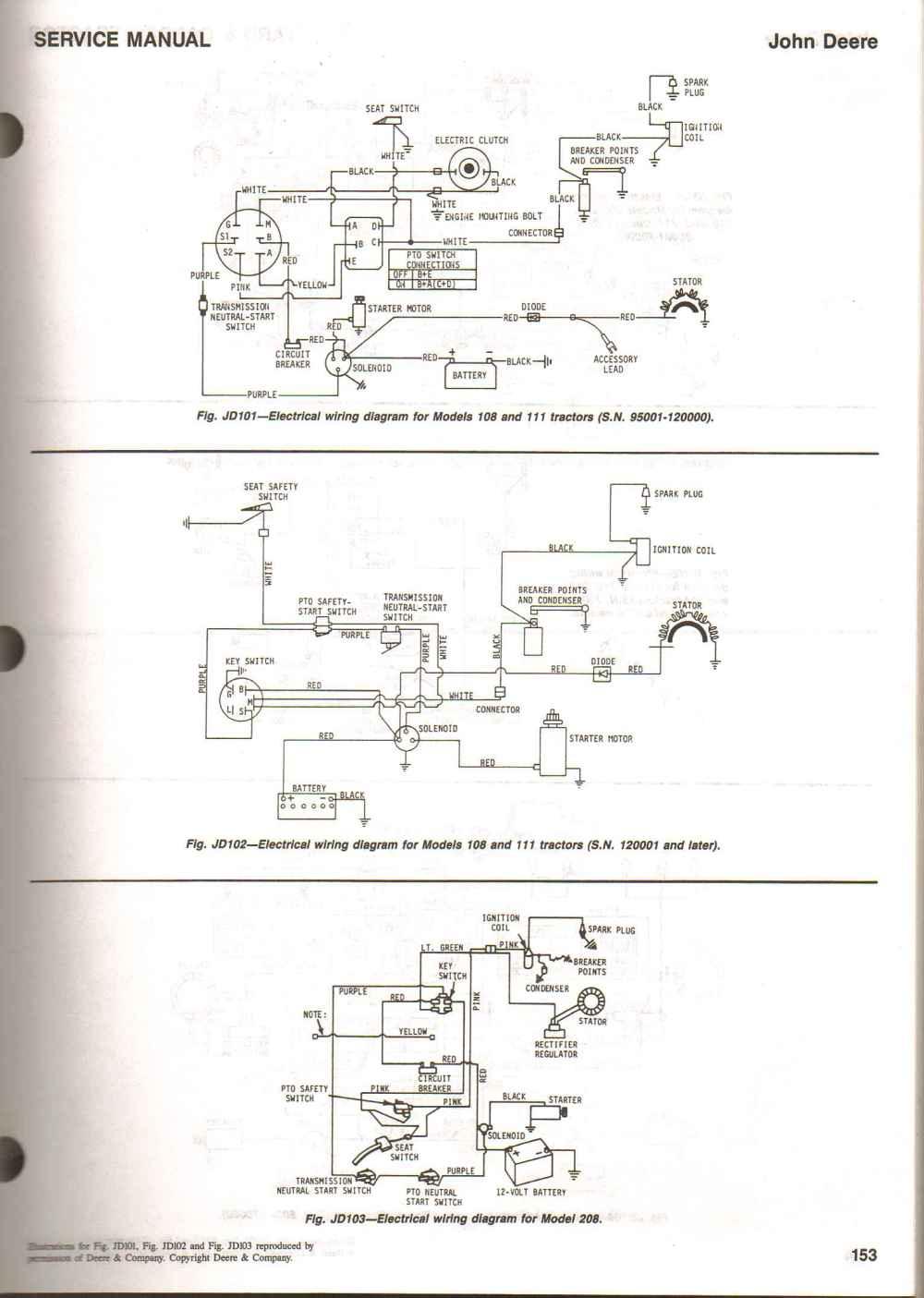 medium resolution of troy bilt pony wiring diagram schematic online wiring diagramwiring diagram for troy bilt pony 13an77kg011 schematic