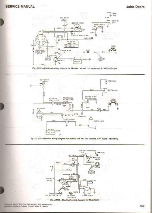small resolution of troy bilt pony wiring diagram schematic online wiring diagramwiring diagram for troy bilt pony 13an77kg011 schematic