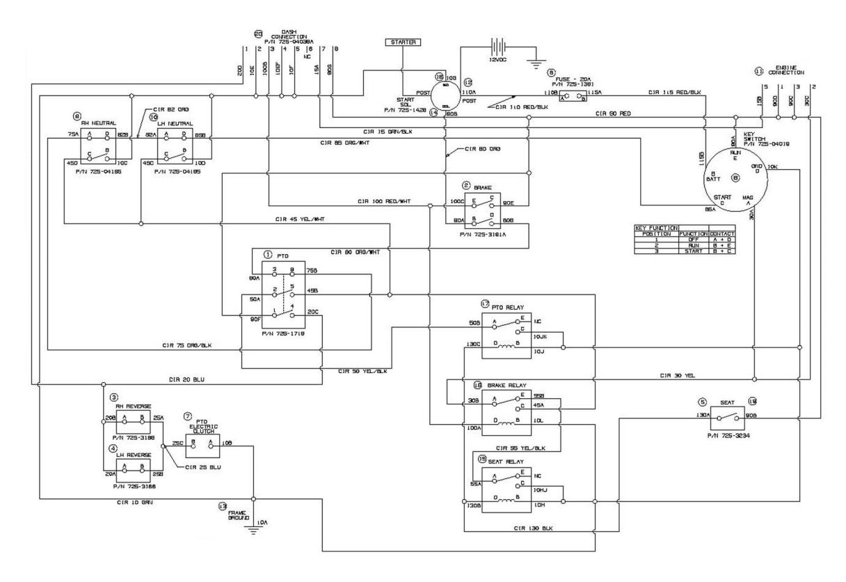 hight resolution of  troy bilt rzt 50 wiring diagram troy bilt lawn mower rzt wiring diagrams on troy