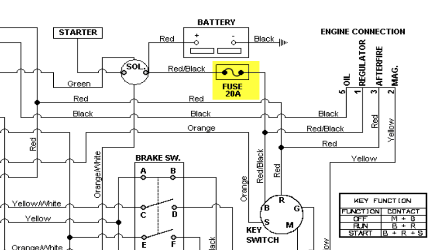 Troy Bilt Xp 7000 Generator Wiring Diagram
