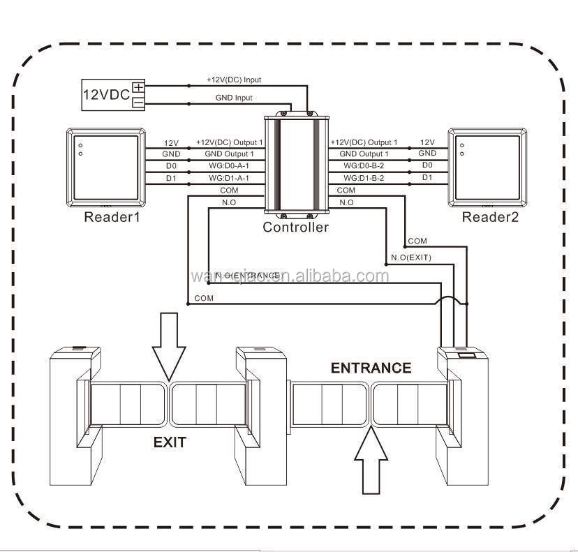Ty-corp Quickpass Wiring Diagram