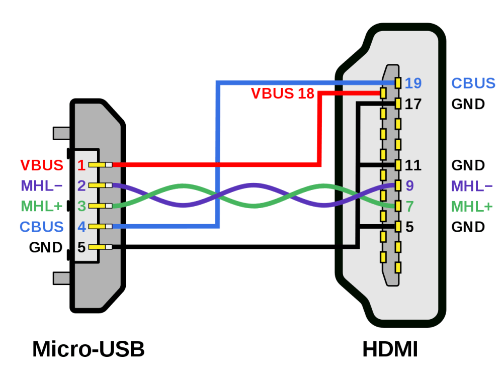 medium resolution of rca connector wiring diagram