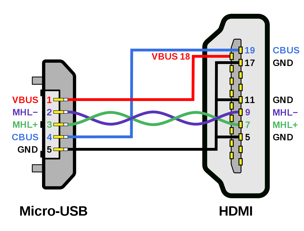 hight resolution of rca connector wiring diagram