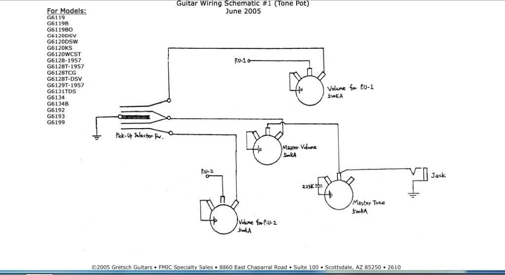 gretsch wiring diagram 7 pole trailer plug vintage with master volume