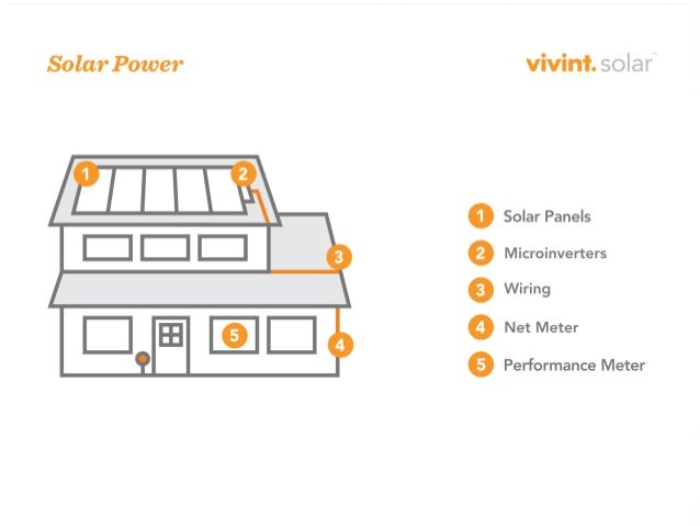 Vivint Doorbell Camera Wiring Diagram